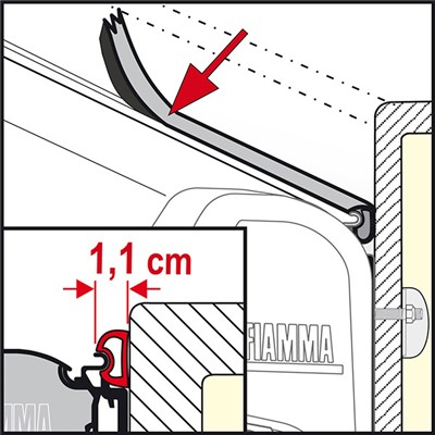 Fiamma Kit Rain Guard S 5.5m