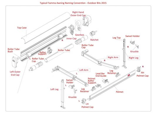 fiamma awning part names